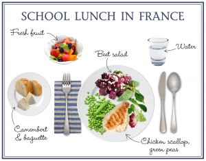 School-Lunch_menu-1-01-300x235