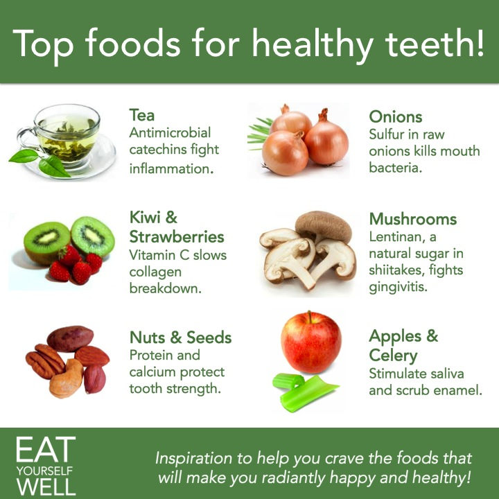 Top Foods for Healthy Teeth - Eat Yourself Well