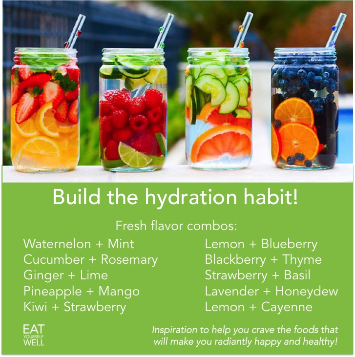 Hydration Habit