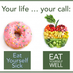 Your Choice: Eat Yourself Well