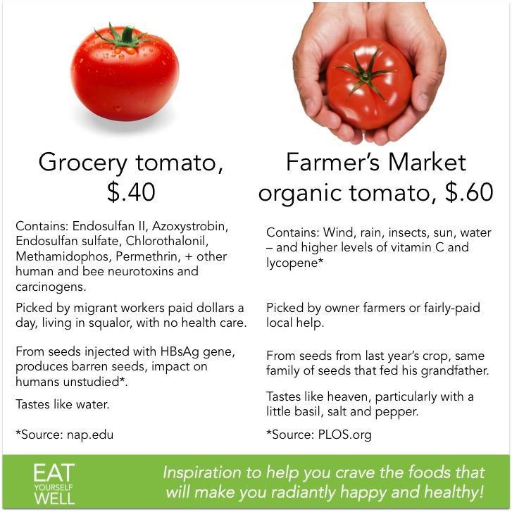 tomato regular vs farmer